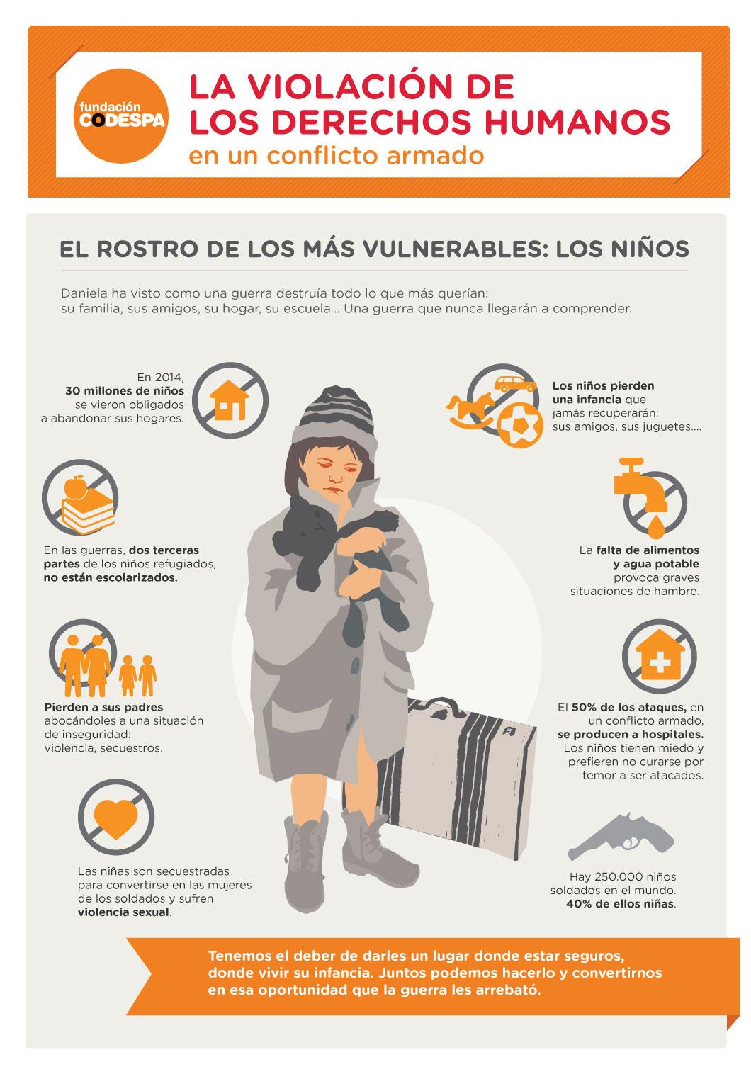 Infografia-Colombia-Codespa-01_.jpg