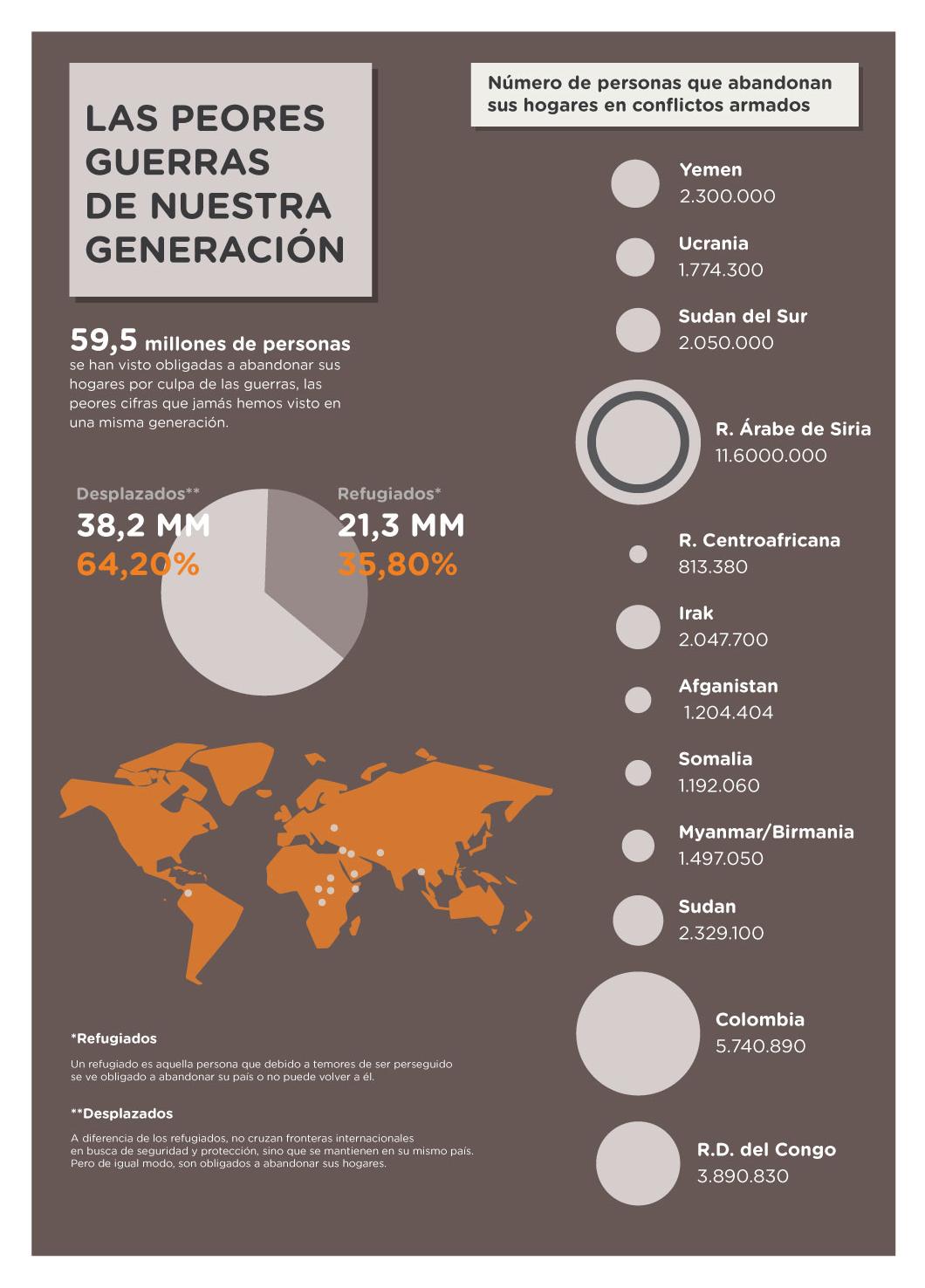 Infografia-Colombia-Codespa-02.jpg