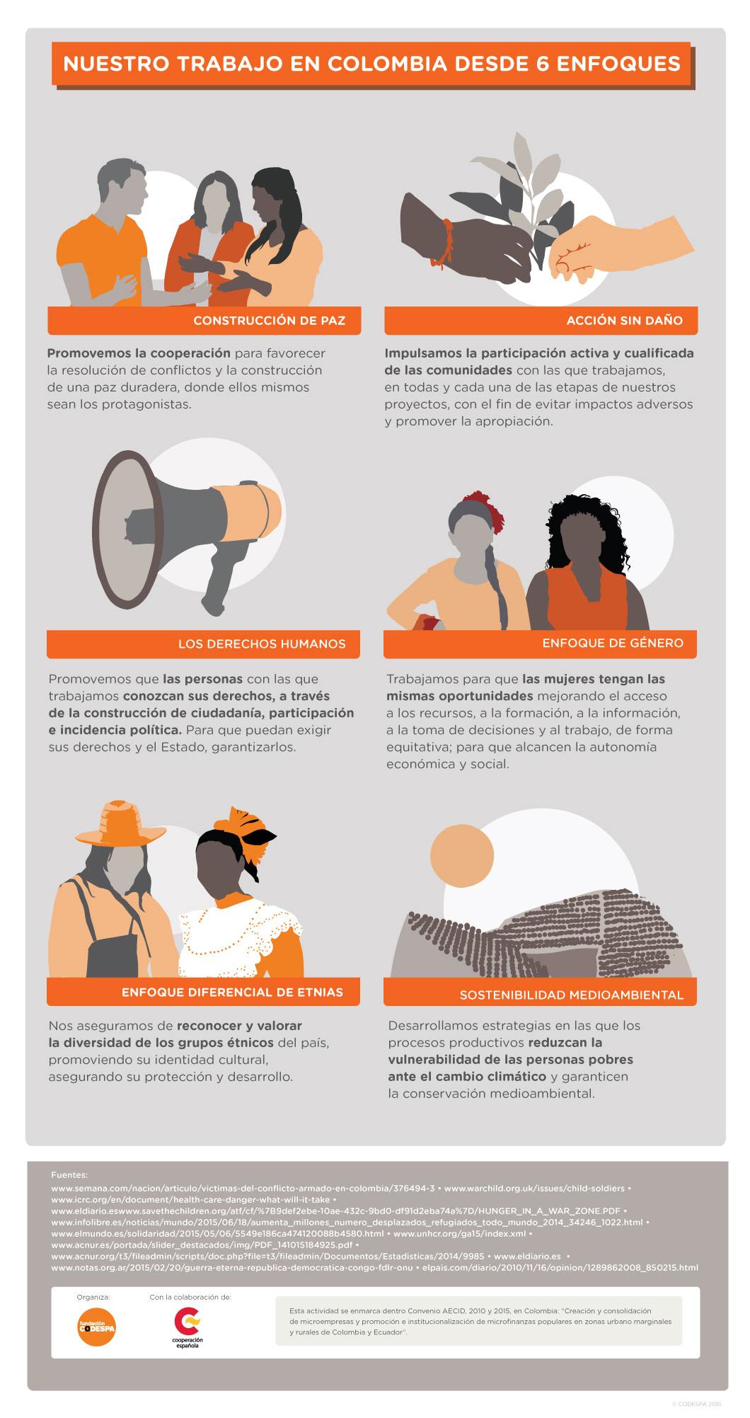 Infografia-Colombia-Codespa-04.jpg