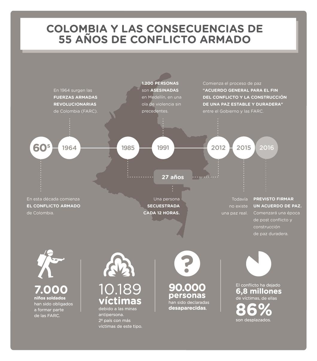 Infografia-Colombia-Codespa-03.jpg
